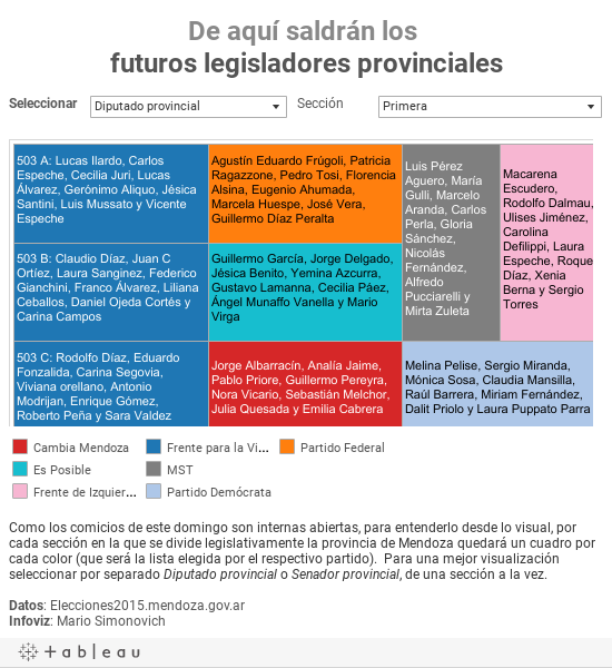 De aquí saldrán los futuros legisladores provinciales