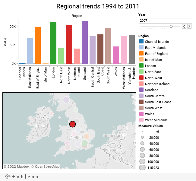 Regional trends 1994 to 2011