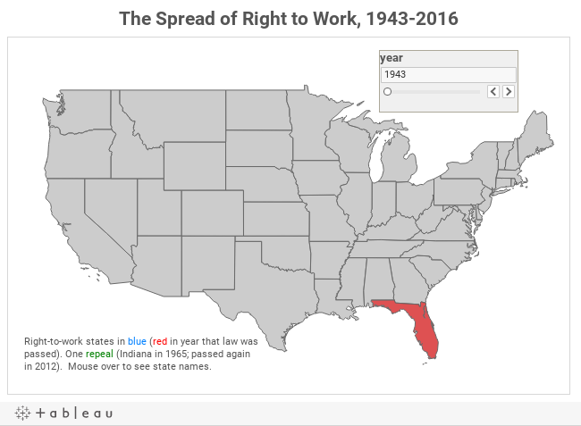 The Spread of Right to Work, 1943-2016