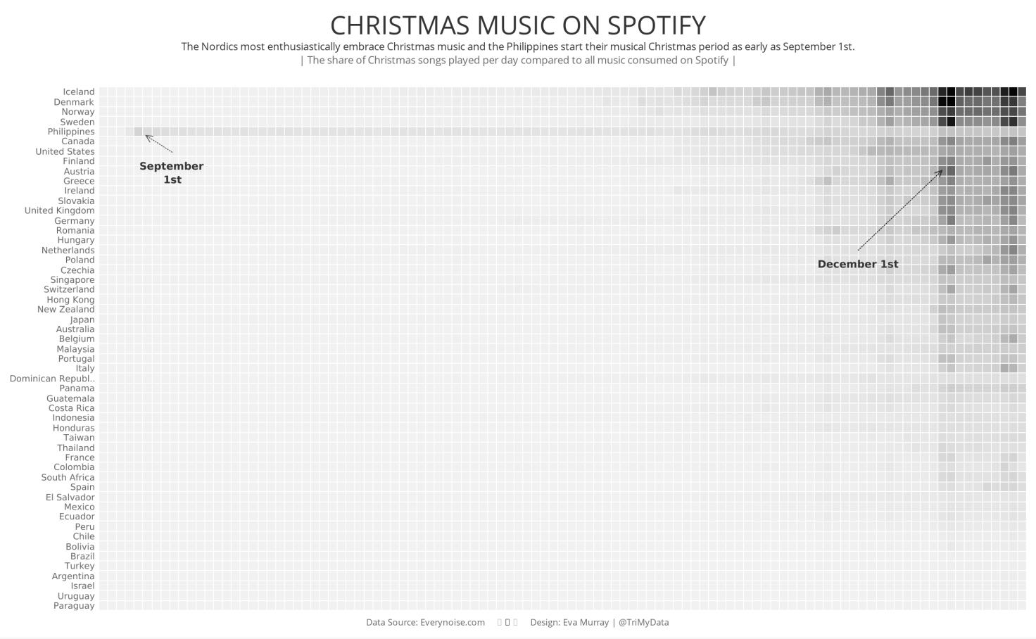 Spotify Christmas Music Eva Murray Tableau Public