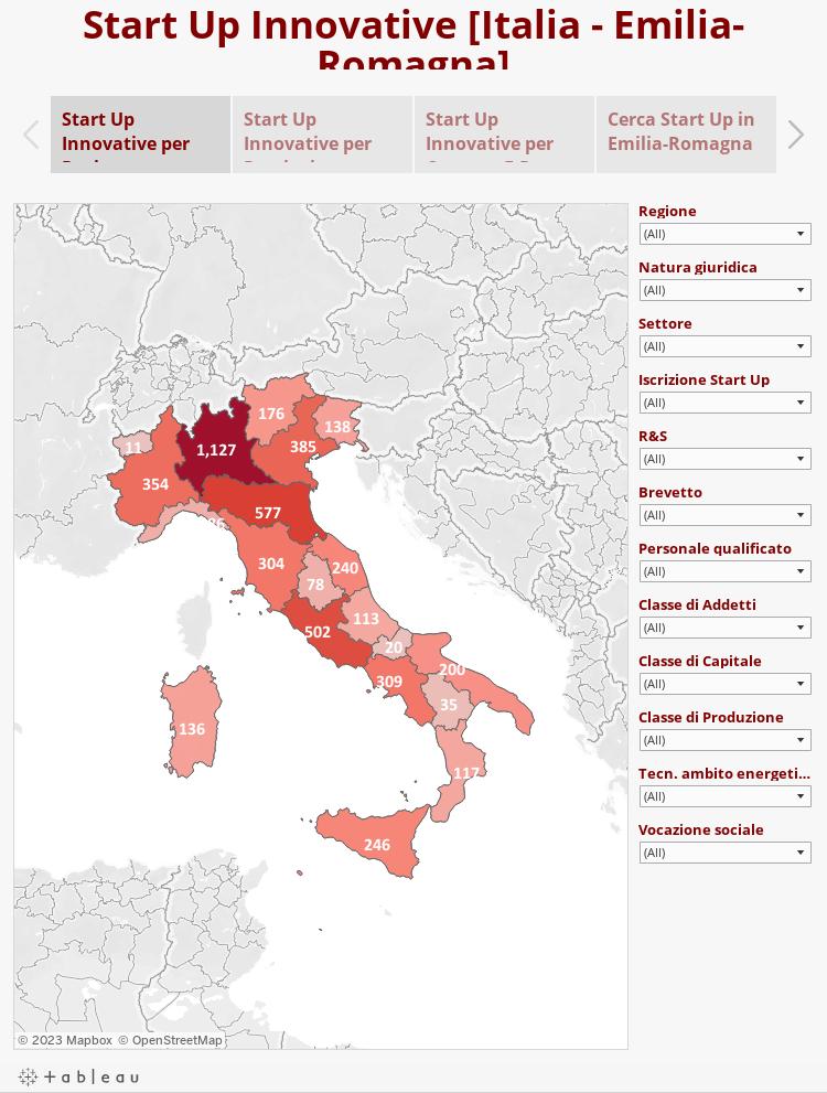 Start Up Innovative [Italia - Emilia-Romagna]aggiornamento gennaio 2016