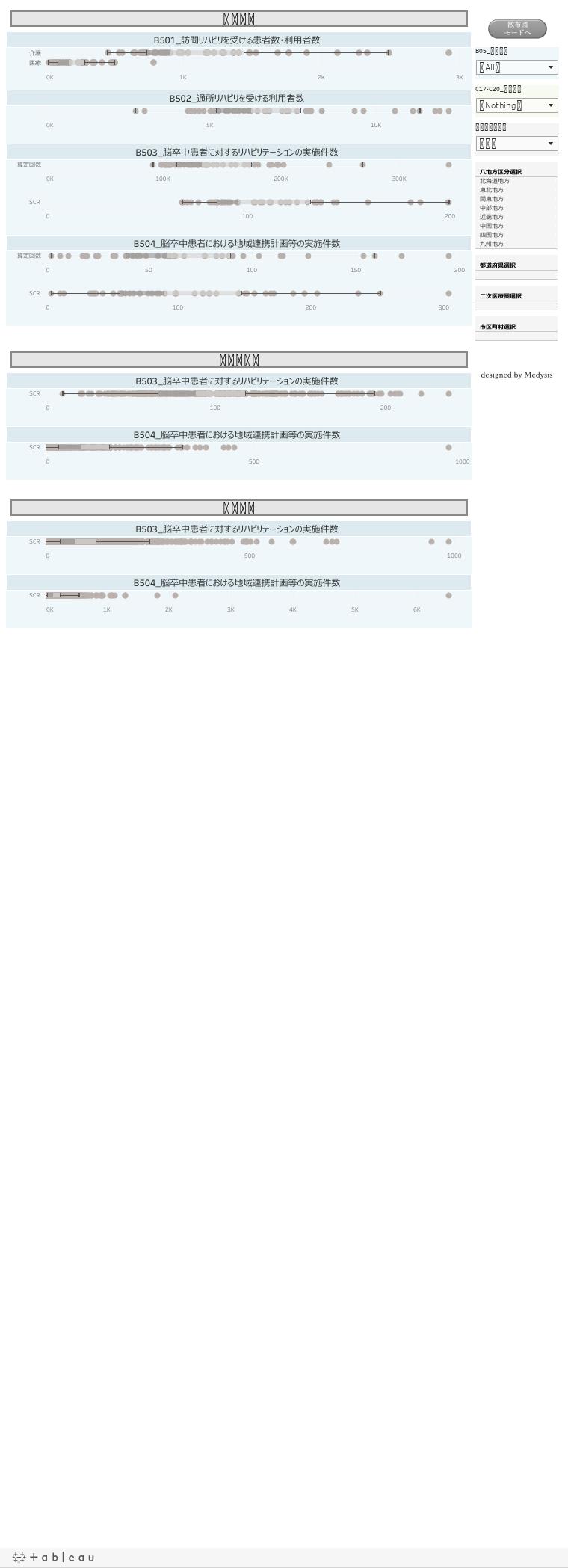 脳卒中分野の中間/初期アウトカム(維持期関連指標)