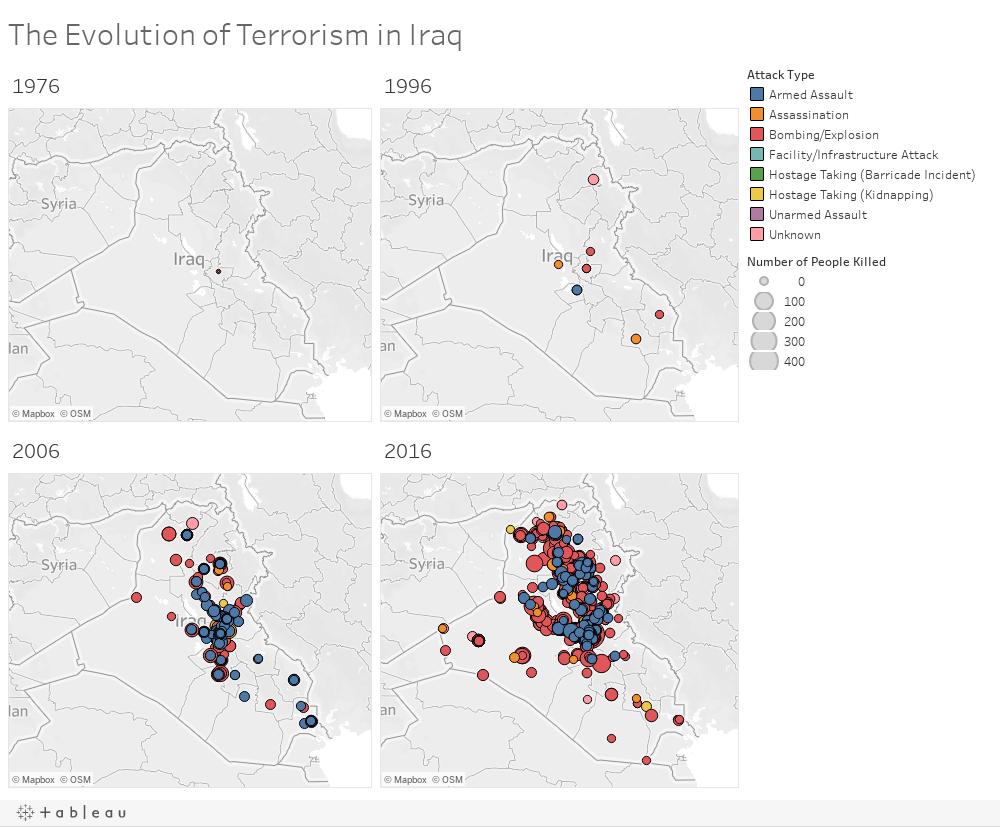 Iraq Terrorism Evolution