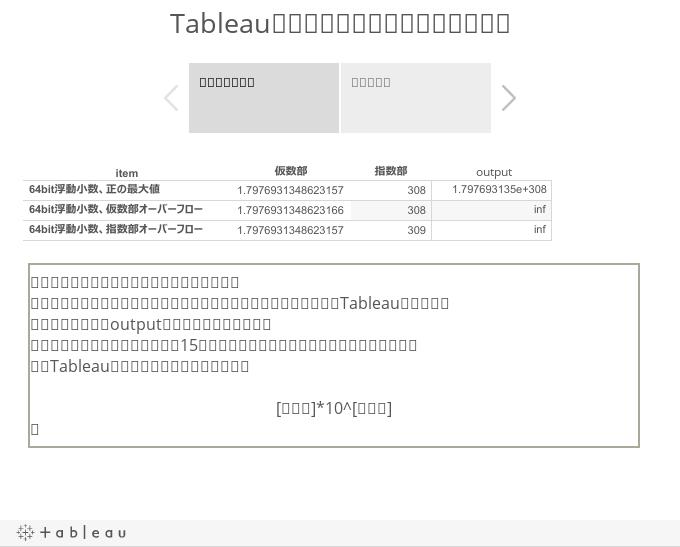 Tableauにおける浮動小数、整数の限界値