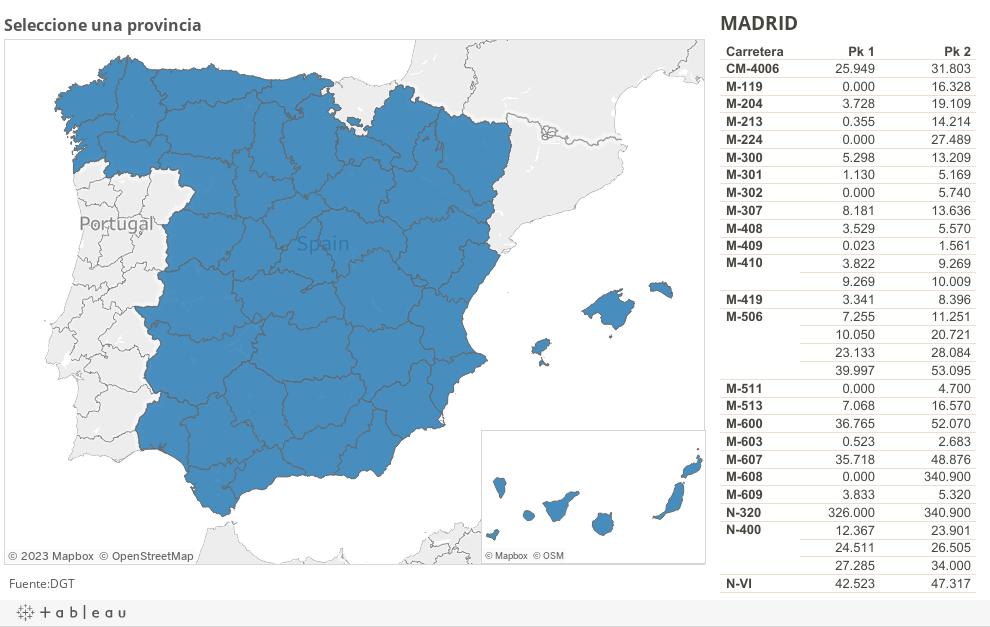tramos_radar