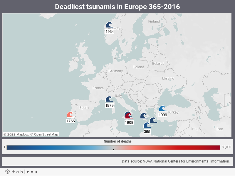 Deadliest tsunamis in Europe 365-2016