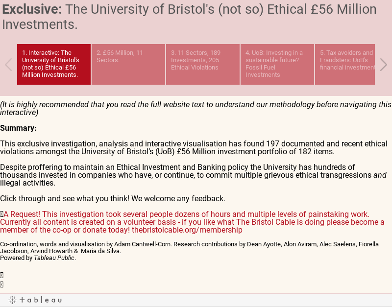 Exclusive: The University of Bristol's (not so) Ethical £56 Million Investments.