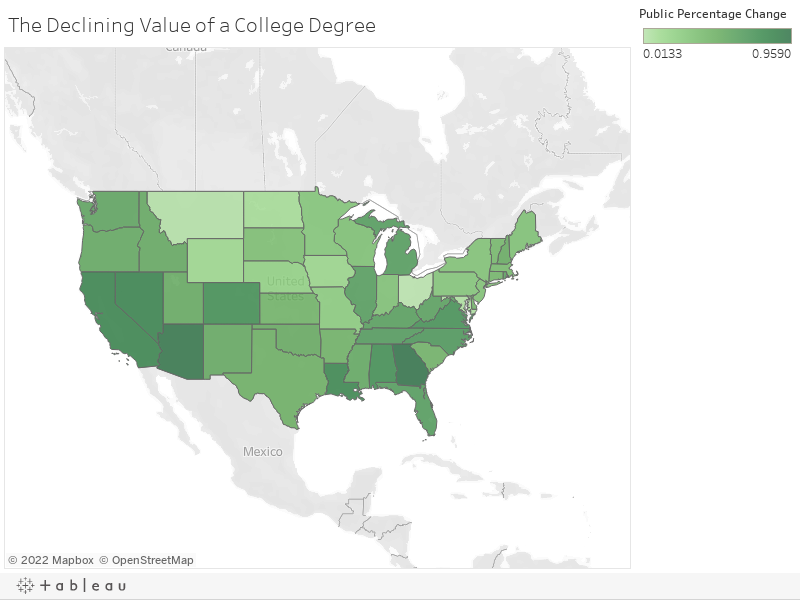 The Declining Value of a College Degree