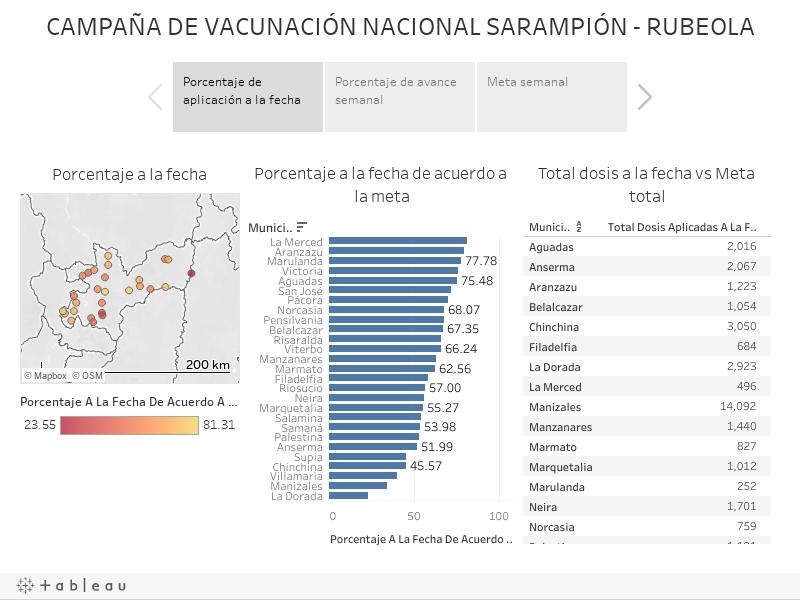 CAMPAÑA DE VACUNACIÓN NACIONAL SARAMPIÓN - RUBEOLA