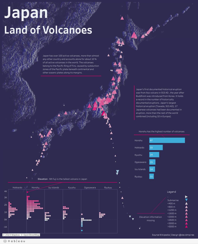 Najlepsze wizualizacje danych 2020 - wulkany w Japonii