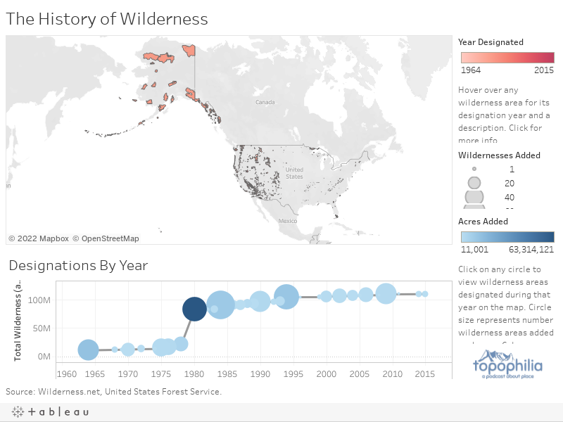 The History of Wilderness