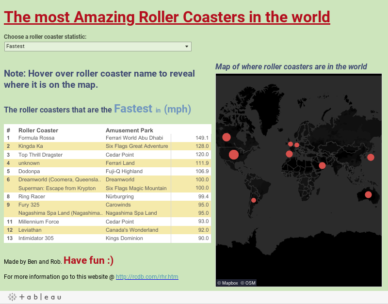 Roller Coaster Records