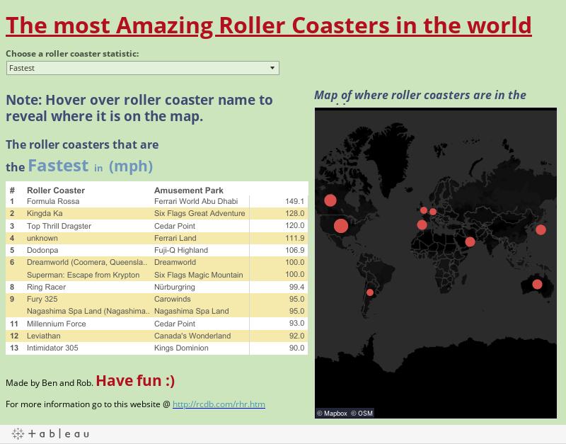Roller Coaster Records
