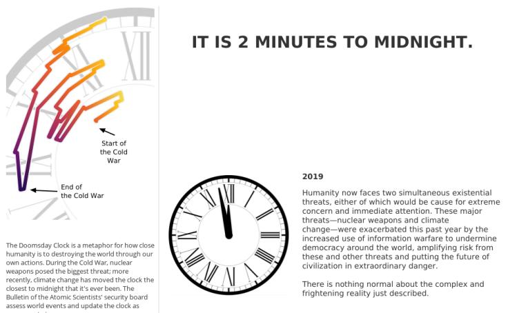 Workbook: The Doomsday Clock
