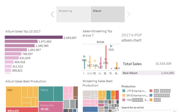 Workbook: 2017 K-POP