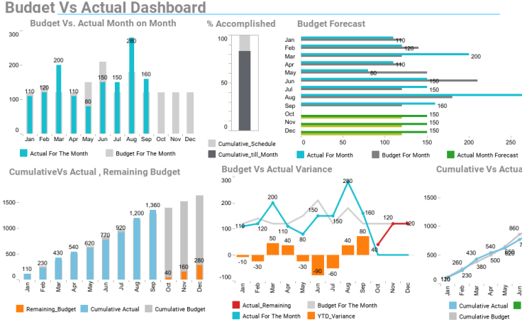 Workbook: Actual Vs Budget