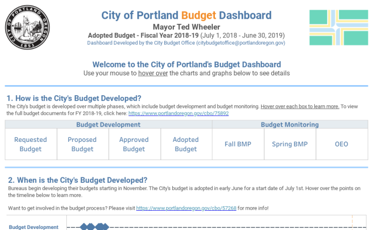 Workbook Adopted Budget Dashboard