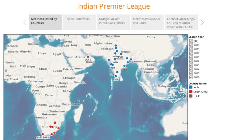 Workbook: Analysis of IPL Dataset