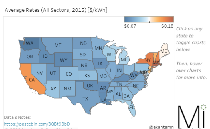 Workbook: US Average Electricity Rates and Energy Sources
