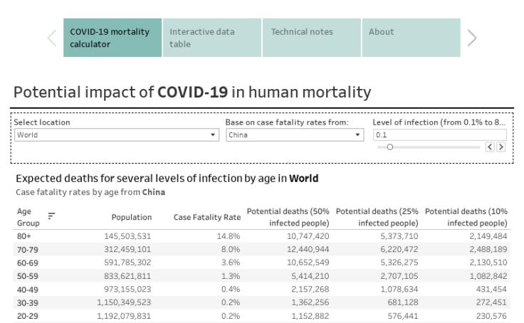 Workbook Covid 19 Mortality Calculator
