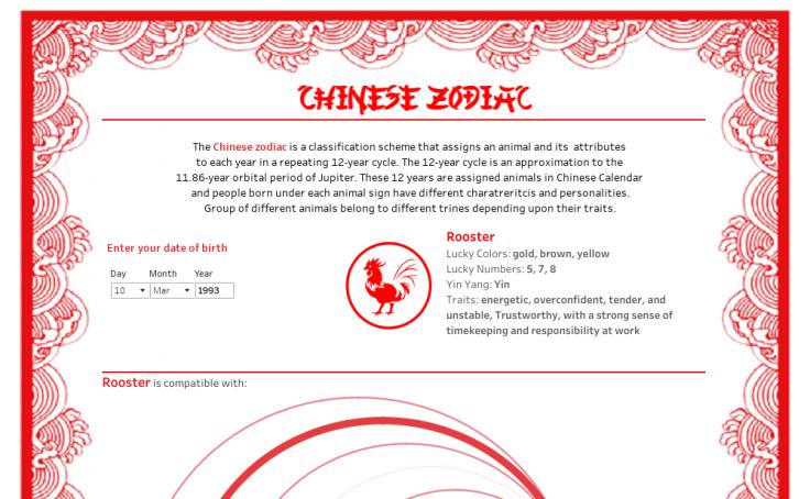 Workbook: Chinese Zodiac
