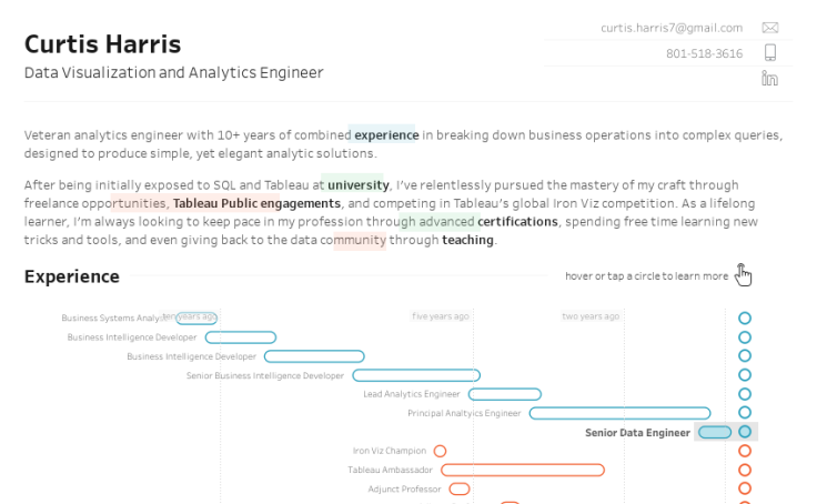 Workbook Curtis Harris Interactive Resume