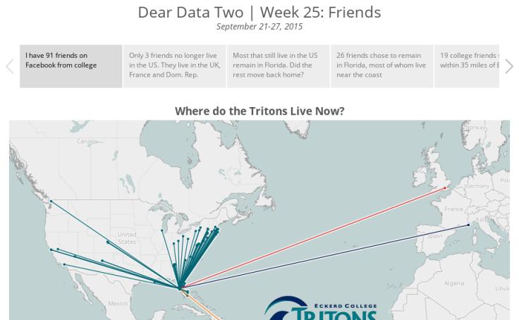 Workbook: Dear Data Two Week 25