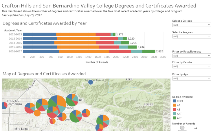 Crafton Hills College Campus Map.Workbook Crafton Hills And San Bernardino Valley College Degrees