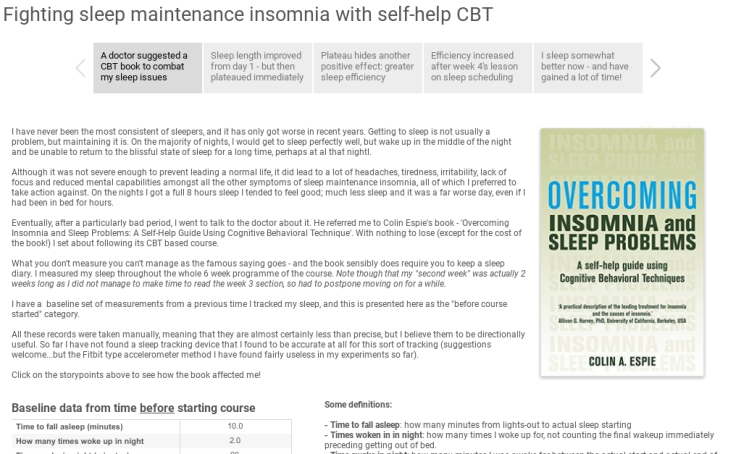 Workbook: Fighting insomnia with CBT