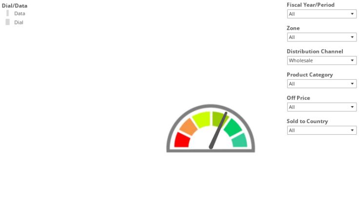 Workbook: Gauge Chart Tableau