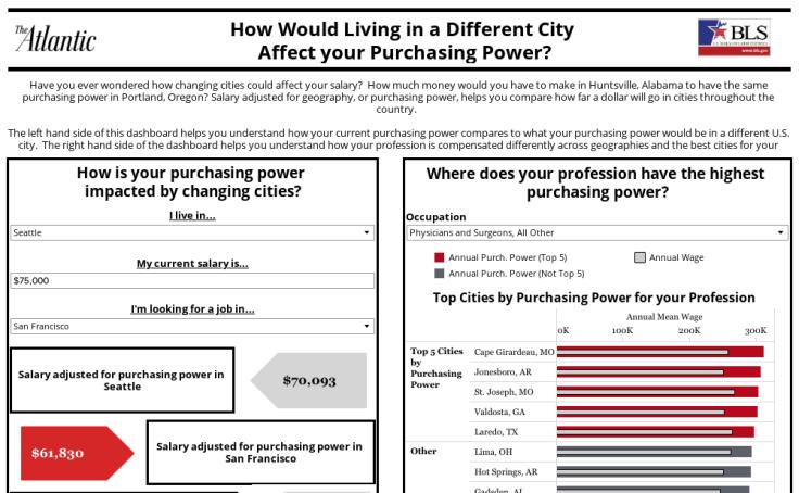 Workbook: Geography & Purchasing Power