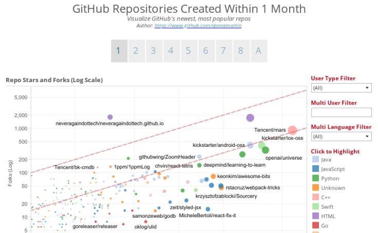 Workbook: GitHub 1-Month