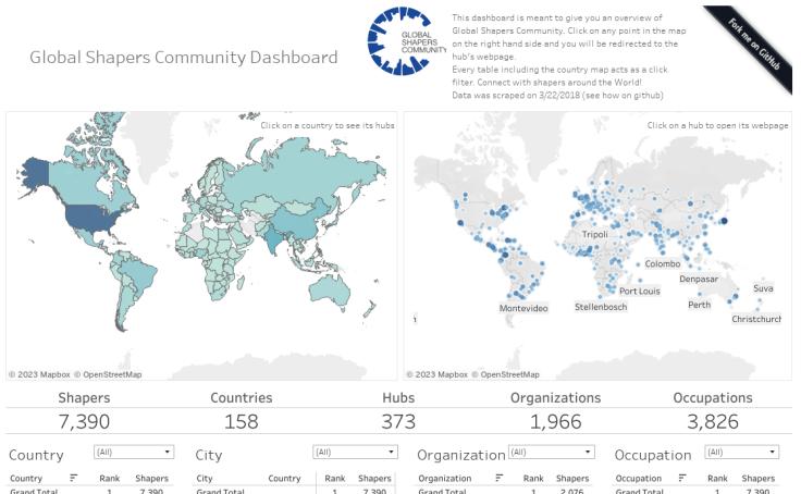 Workbook: Global Shapers Community
