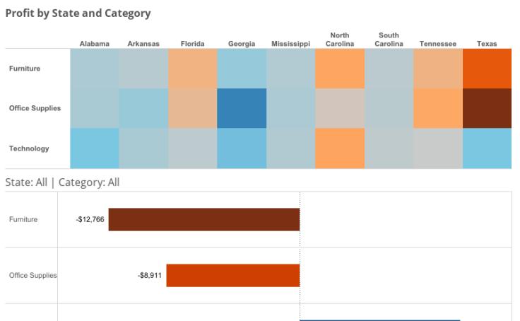Workbook: Heatmap Hierarchy Drill Down