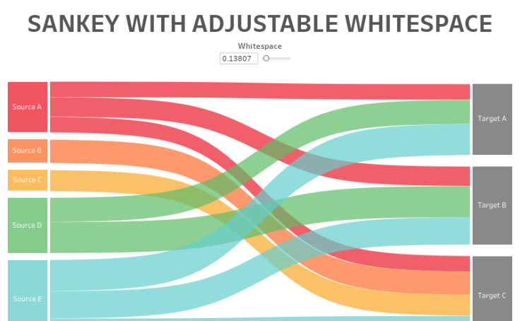 Workbook: Horizontal Sankey with Adjustable Whitespace