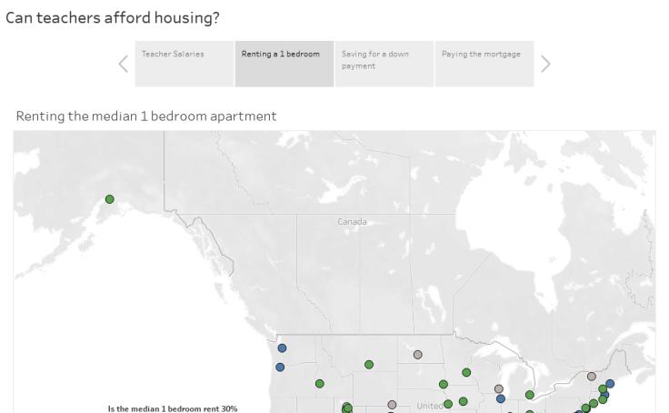 Workbook: Housing Affordability for Teachers