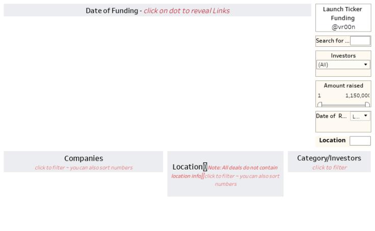 Workbook: LAUNCH-Ticker-Funding-tracking