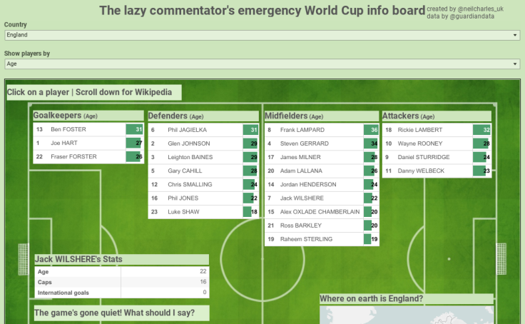 Lazy Commentator's Guide