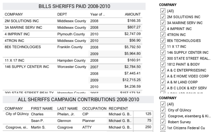 Workbook: LinkBillsw/Contributions