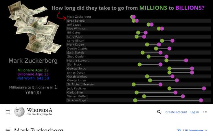 Workbook: Millions to Billions