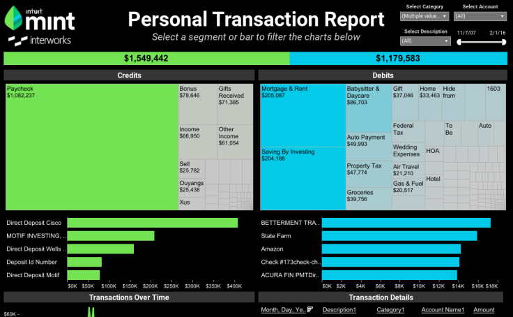 Workbook Mint Personal Transaction Report