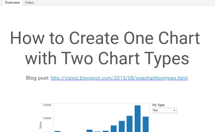 chart2mid2chart