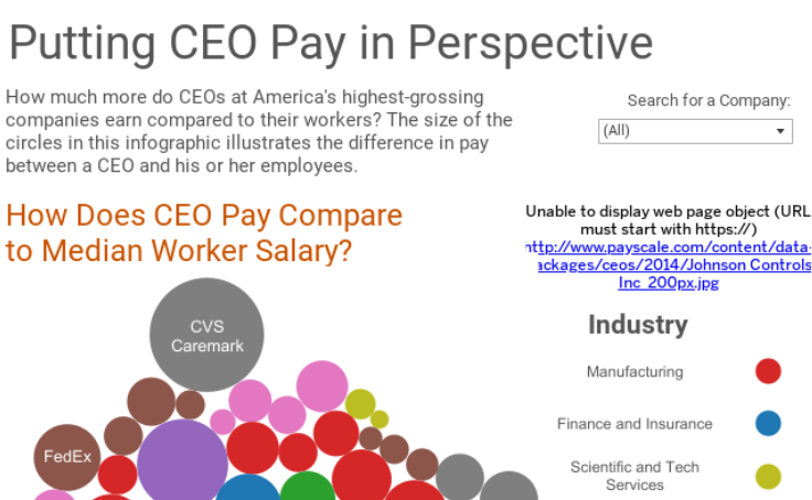 Workbook: PayScale CEO Pay in Perspective