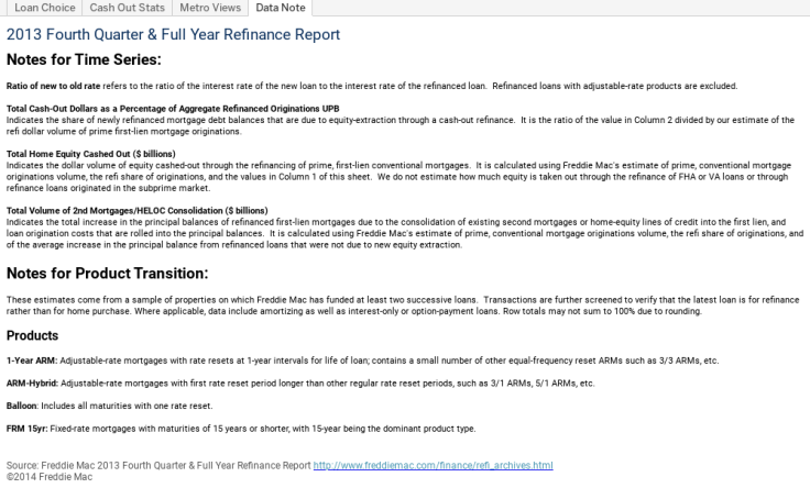 Workbook: Refinance Report Slide Version