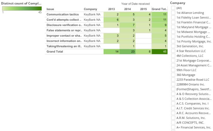 Workbook: RetailBankAnalysis-Aug25