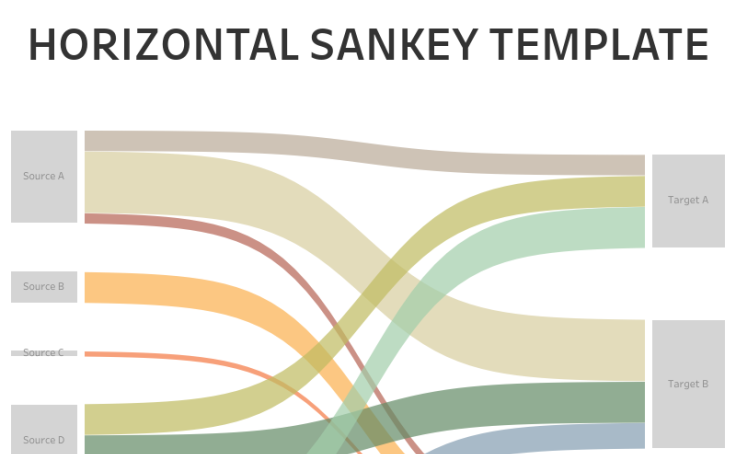 Workbook: Horizontal Sankey Template