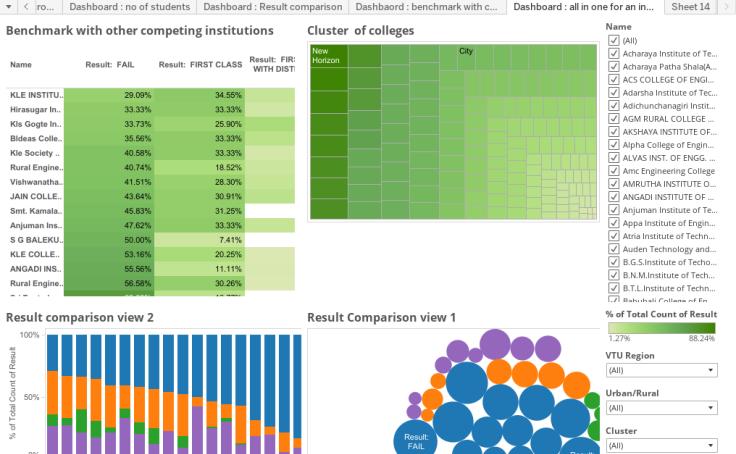 Ejemplo de benchmark entre instituciones educativas