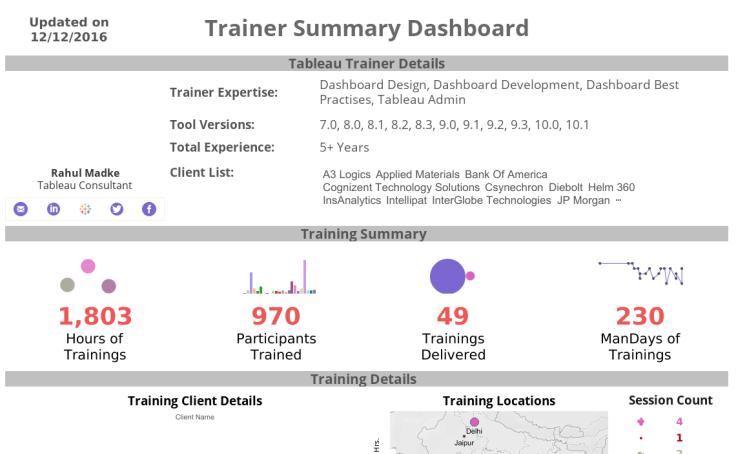 Workbook: Trainer Profile Dashboard