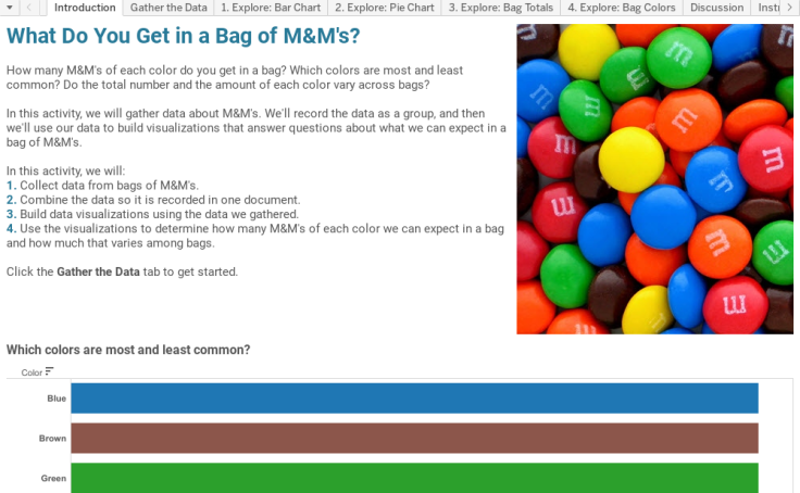 Workbook What Do You Get In A Bag Of M S