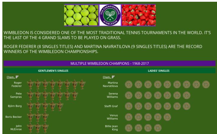 Workbook Wimbledon Infographic